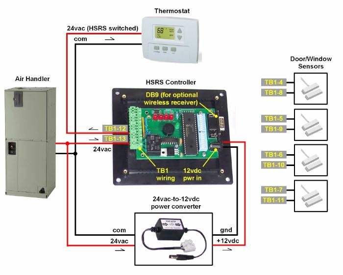 Hvac Smart Relay Switch Gabstopper